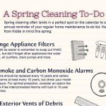 Spring Cleaning To-Do List